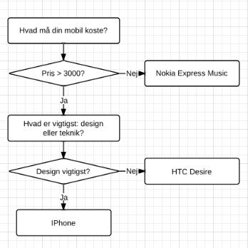 interaktiv-test-rutediagram-mobil-alle-svar.png