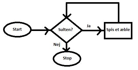 rutediagram.png