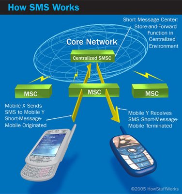sms-message-centre.jpg
