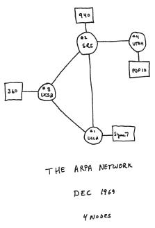 netvaerk-arpa-network-1969-atlas-of-cyberspace.png