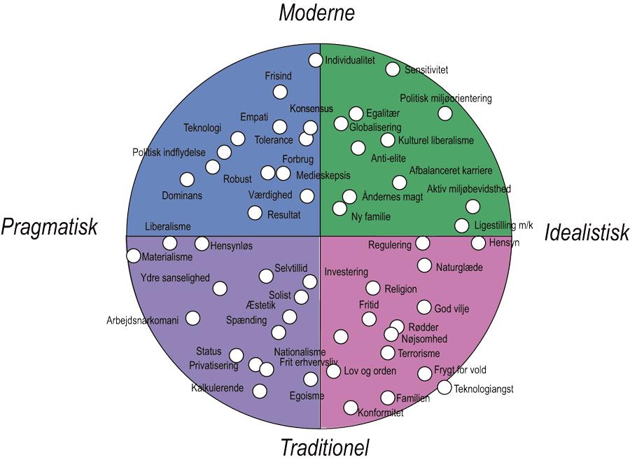 minerva modellen trojka