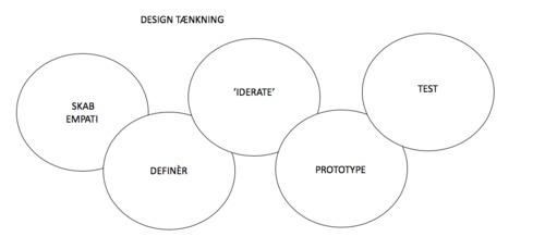 DESIGNT.png
