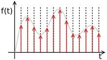 signal-samplet-wikipedia-Petr.adamek.png