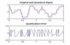 signal-st%C3%B8j-quantization-wikipedia-Atropos235.png